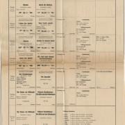 """""""Das Leben des Galilei"""" Spielplan. Burgtheater, Wien, 25.12.1966-1.1.1967"""
