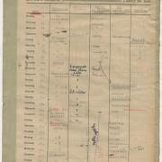 Spielplan der Münchener Gastspielbühne, Juni 1946