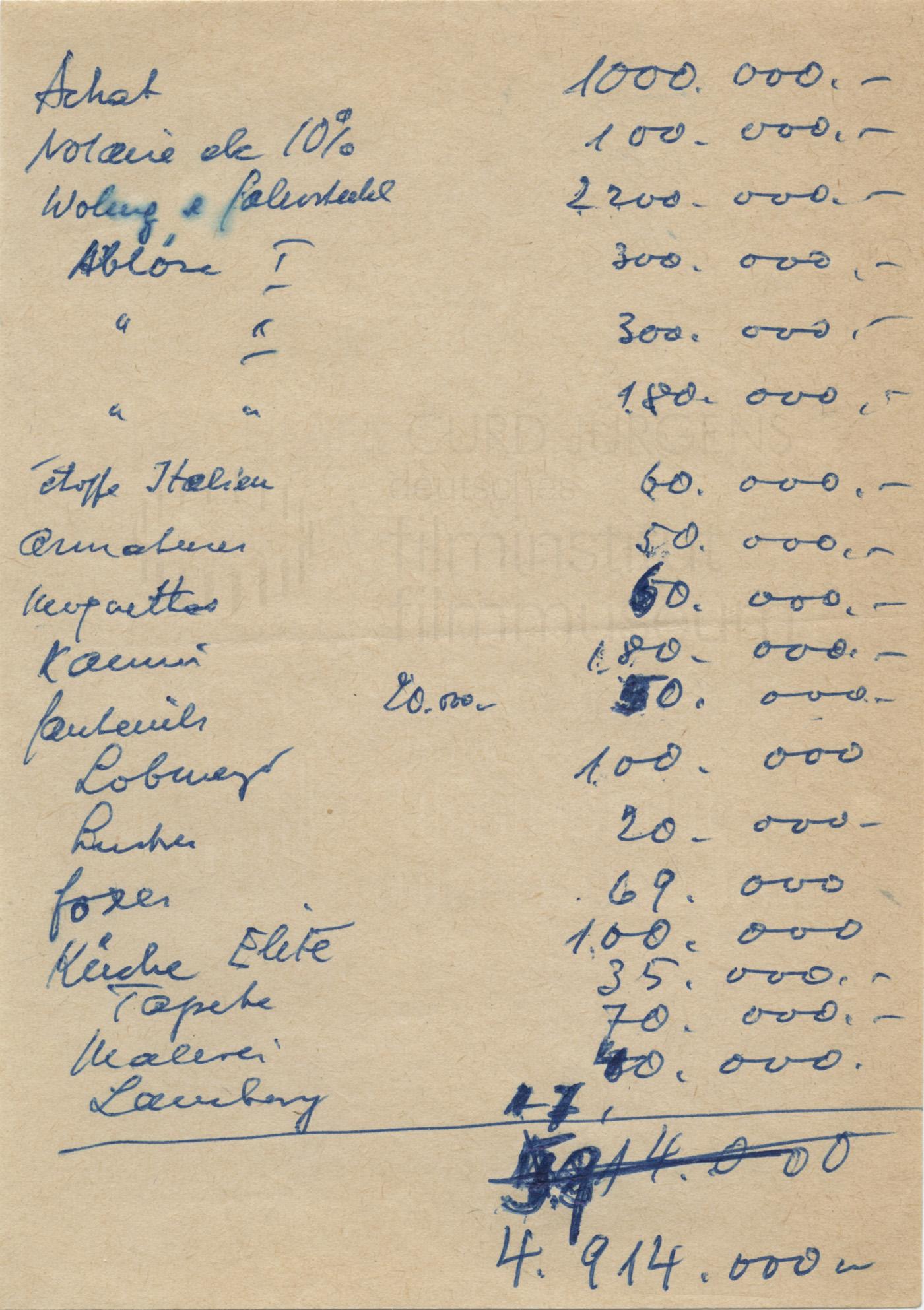 Terminkalender 1970: Einrichtungskalkulation